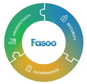 Fasoo Data Security and Intelligence Document Platform on Display at RSA Conference 2017
