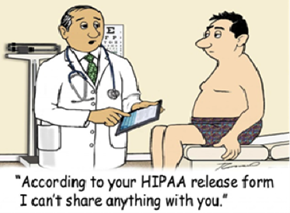 What Does A HIPAA Violation Cost